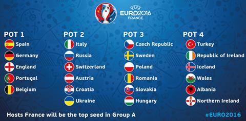 Euro 2016 Milli Takım Kadrosunda Kimler yok ki…