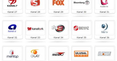Ulusal Tv Kanalları