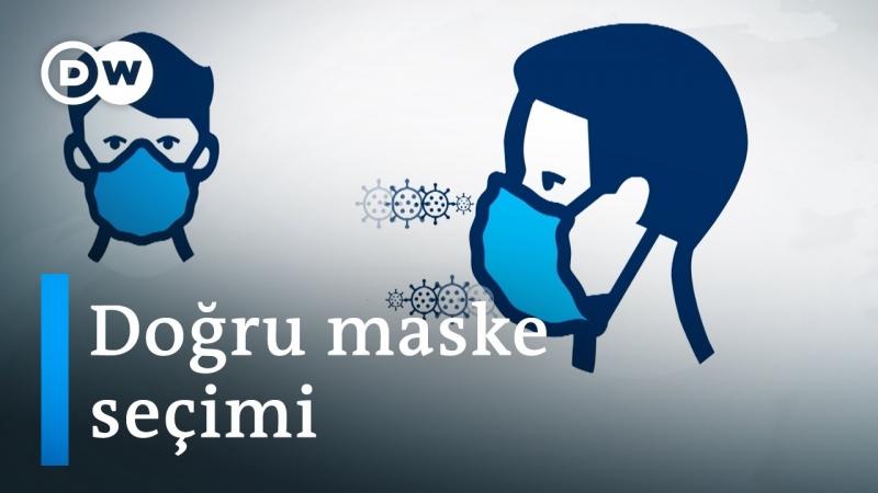 Kaliteli Maske Seçiminin Önemi